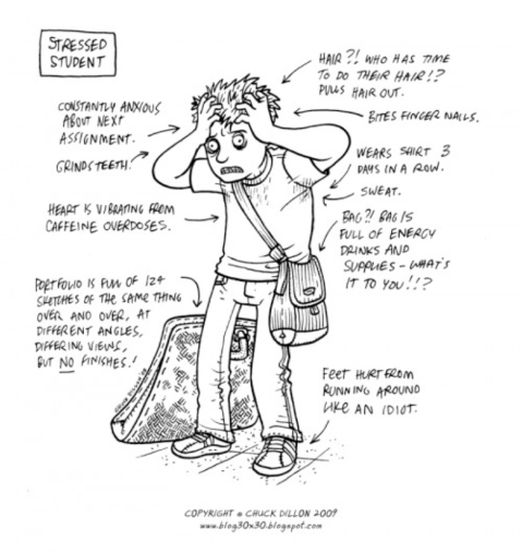 Comic illustrating college students' stress